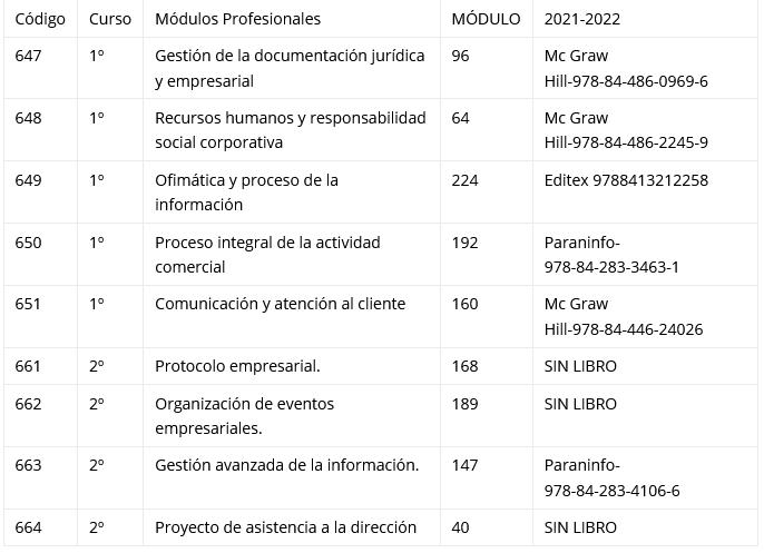 libros-asist-direccion-21-22